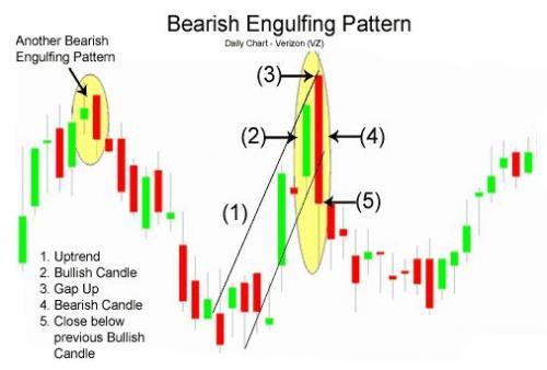 Pattern day trader optionsxpress