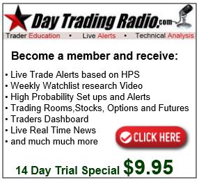 day trading radio stock market radio show trader education live